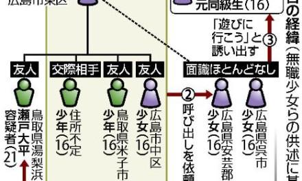 欠落した何か – 広島少女死体遺棄事件