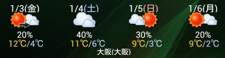 「Yahoo!天気・災害」の4×1サイズウィジェット