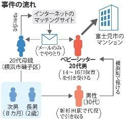 続報、そして巻き起こる議論 – 富士見ベビーシッター事件
