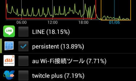 persistent(Google Play開発者サービス)が異様に電池を食う件