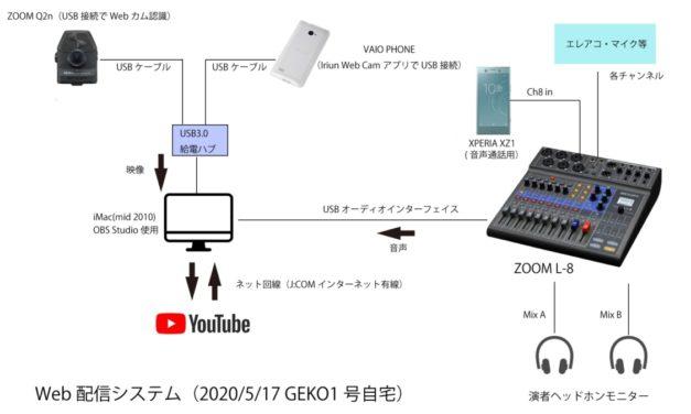 配信05 ― ZOOM L-8導入!そしてその驚異的な便利さが浮き彫りに