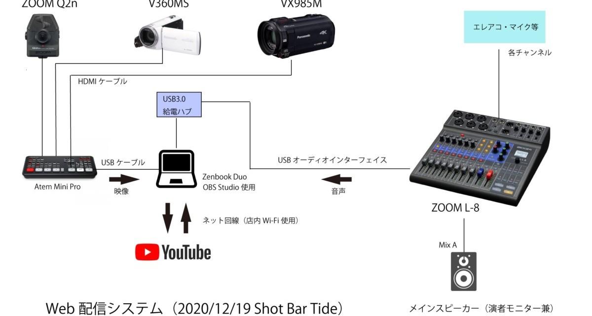 配信11 ― 間に合ったAtem mini Pro。いよいよ念願のフルHD3カメラ配信が実現へ
