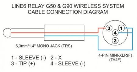 G50/G90配線図