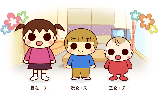 憧れてマネをするその純粋さ – アニメ「うちの3姉妹」